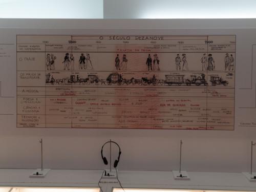 Evolutie si istorie- Palatul Pena, Sintra