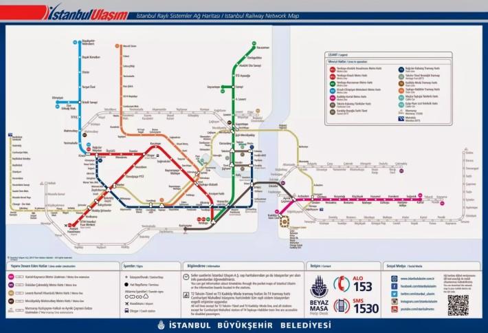 Harta transport Istanbul