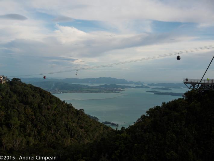 panorama de sus- Langkawi